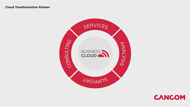 Vorschaubild: Cancom Business Cloud