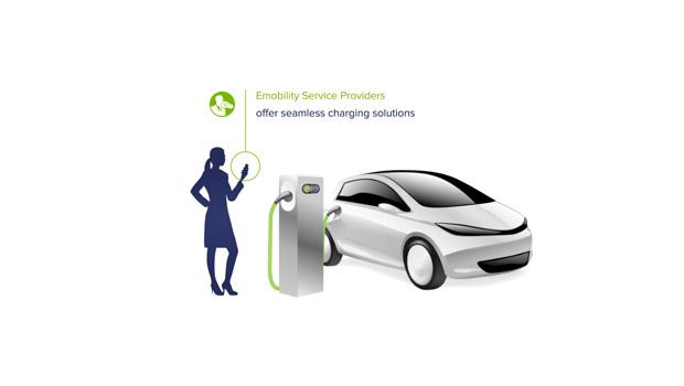 Vorschaubild: Hubject – Emobility Service Provider